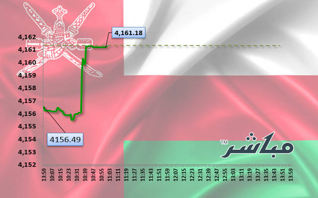Takaful and Oman Cement rise Muscat index