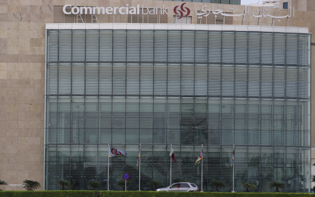 Commercial Bank of Qatar profits fall 58% in second quarter